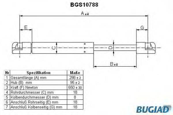 BUGIAD BGS10788 Газовая пружина, крышка багажник