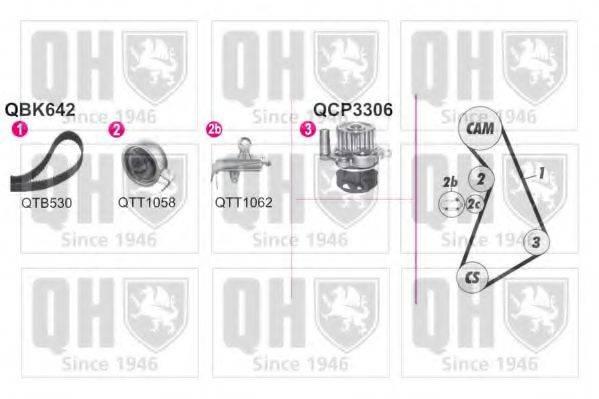 QUINTON HAZELL QBPK6420 Водяной насос + комплект зубчатого ремня
